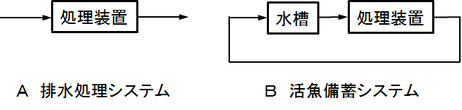 system_comparison
