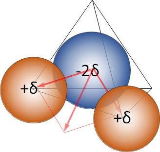 polar-molecule