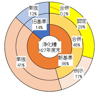 jyokaso_construction-criterion