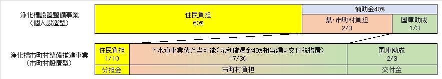 jyokaso-expence-grant