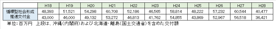 jyokaso-promotion-grant-1