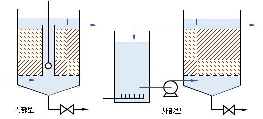 biofilm-aeration-2