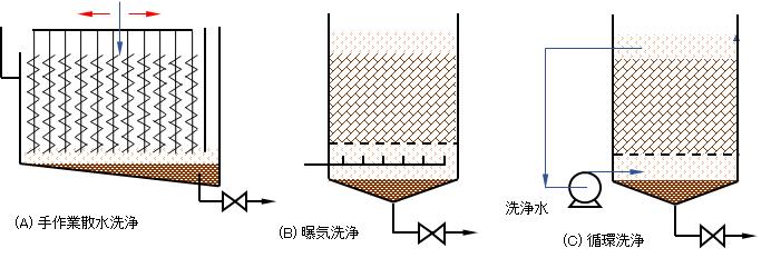biofilm-washing-1
