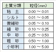 sand_particle-size