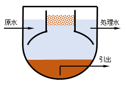 travis tank