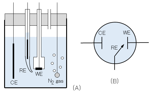 experimental-electrolysis-cell