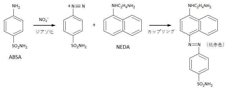 nitrite-colorimetry