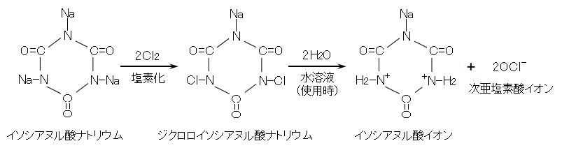 sodium_dichloroisocyanurate