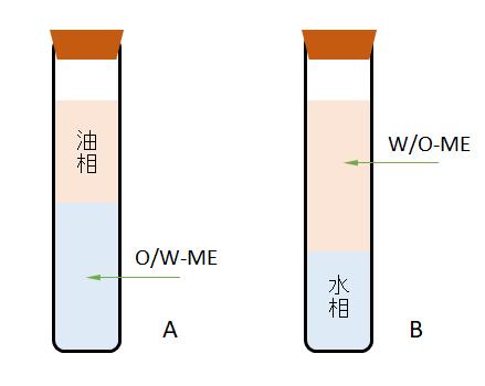 O-W_micro-emulsion