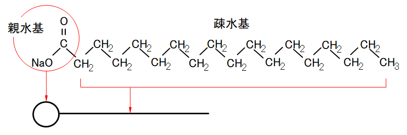 sodium-stearate