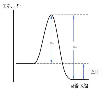 kinetics_energy