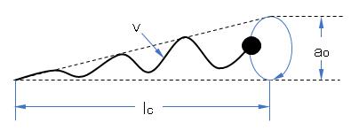 surfactant-molecule-parameters