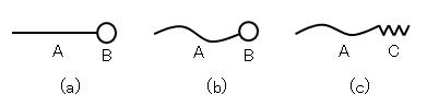 surfactant-symbols