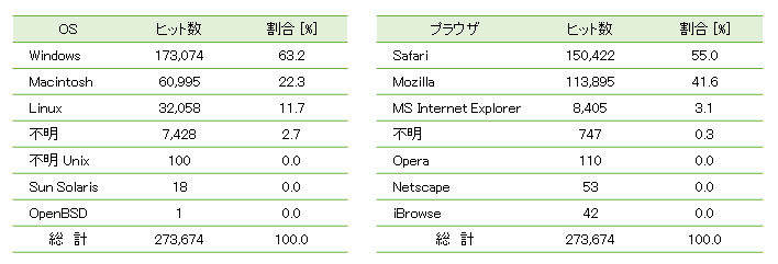 os_browser
