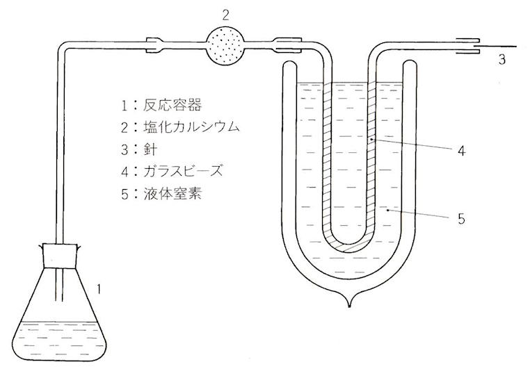 hydride-concentrator