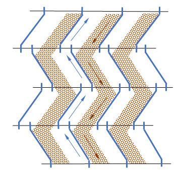 tiltboard-module-model