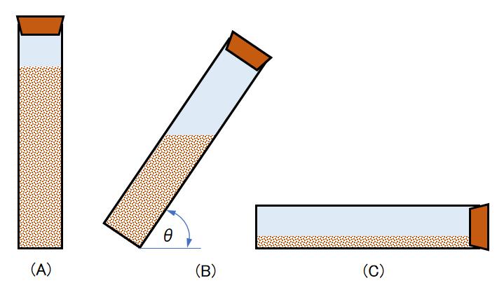tiltboard-principle