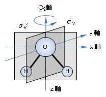 C2v-H2O