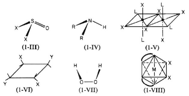 C2x-groups