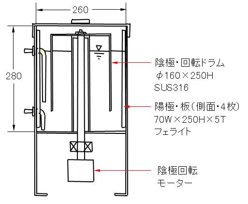 electrolytic-apparatus-10L