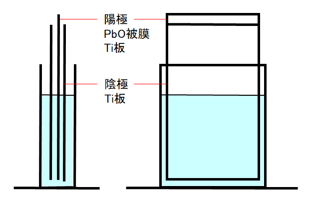 electrolytic-apparatus-1L