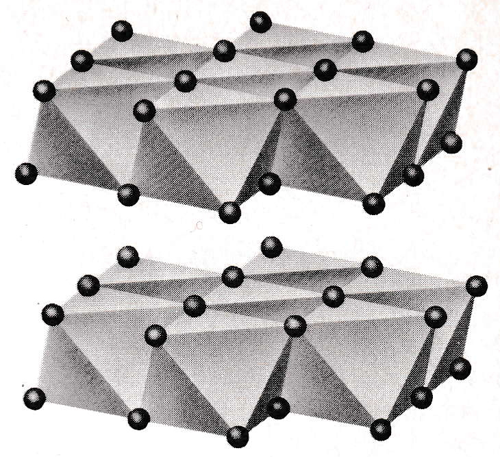 octahedral-parallel-layers_M2+-hyroxides