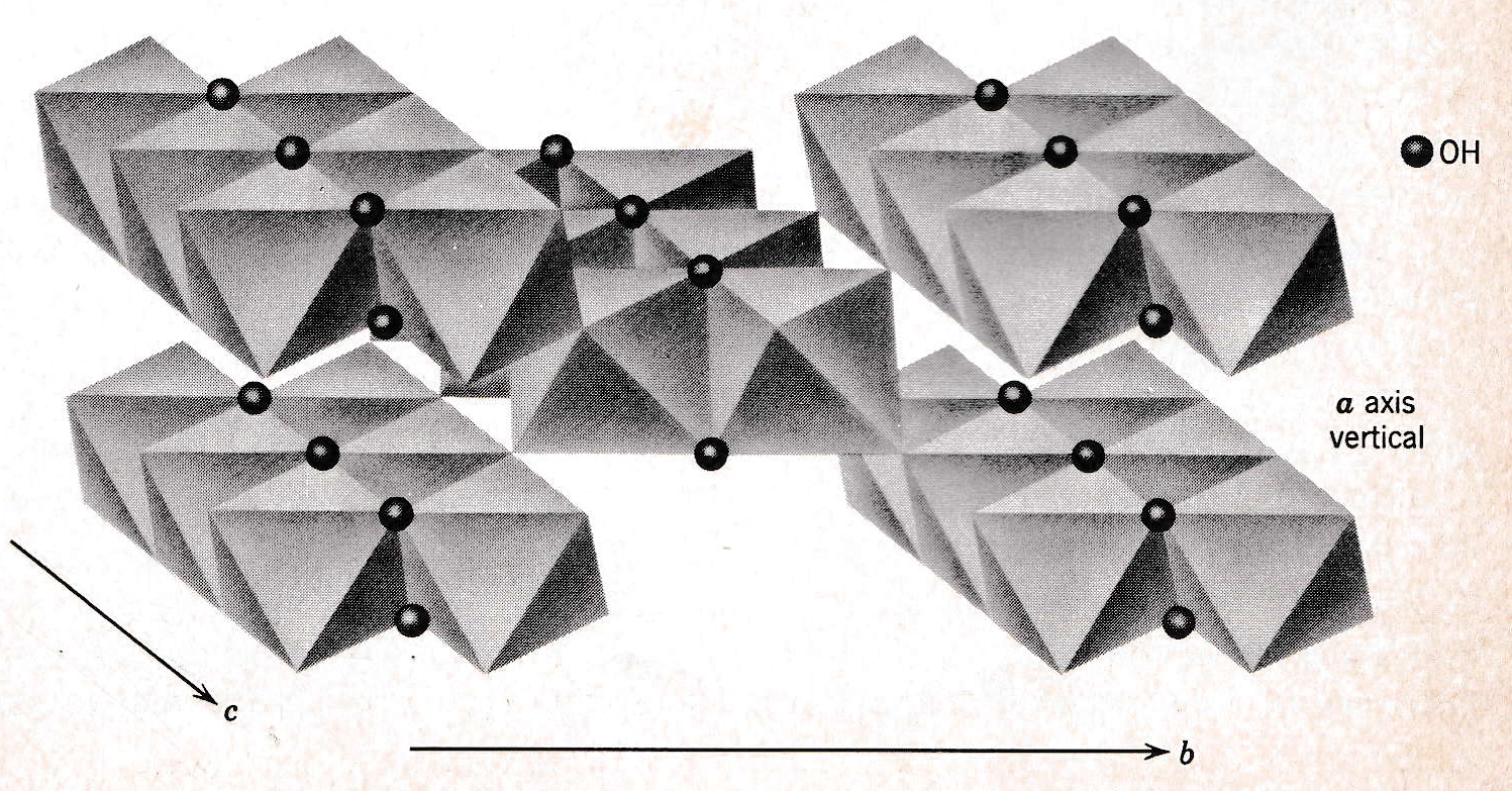 octahedral-parallel-layrers_M3+-hyroxides