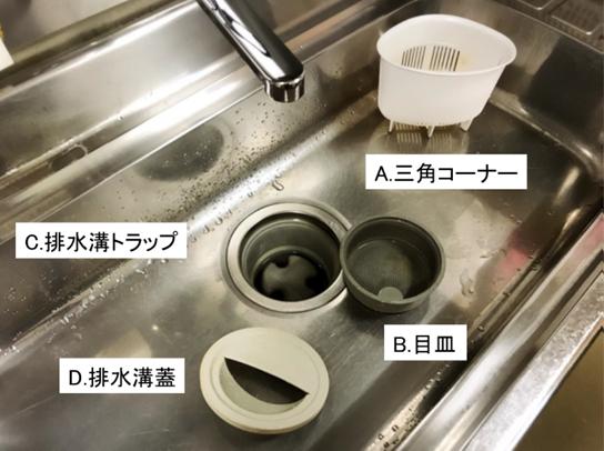 kitchin-sink